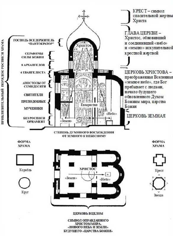 термобелье план служб православной церкви в ольштыне смесовое