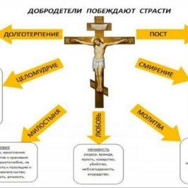 Как подготовиться к Причастию в Иверском монастыре?